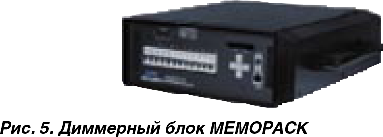Техника для ТВ студий от ADB-5